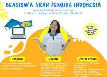 beasiwa arah pemuda indonesia